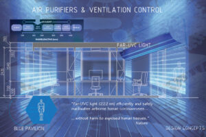 AIR-PURIFIERS & VENTILATION CONTROL