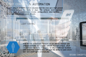 LIGHT CONTROL & AUTOMATION