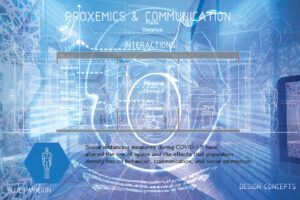 PROXEMICS INTERACTIONS